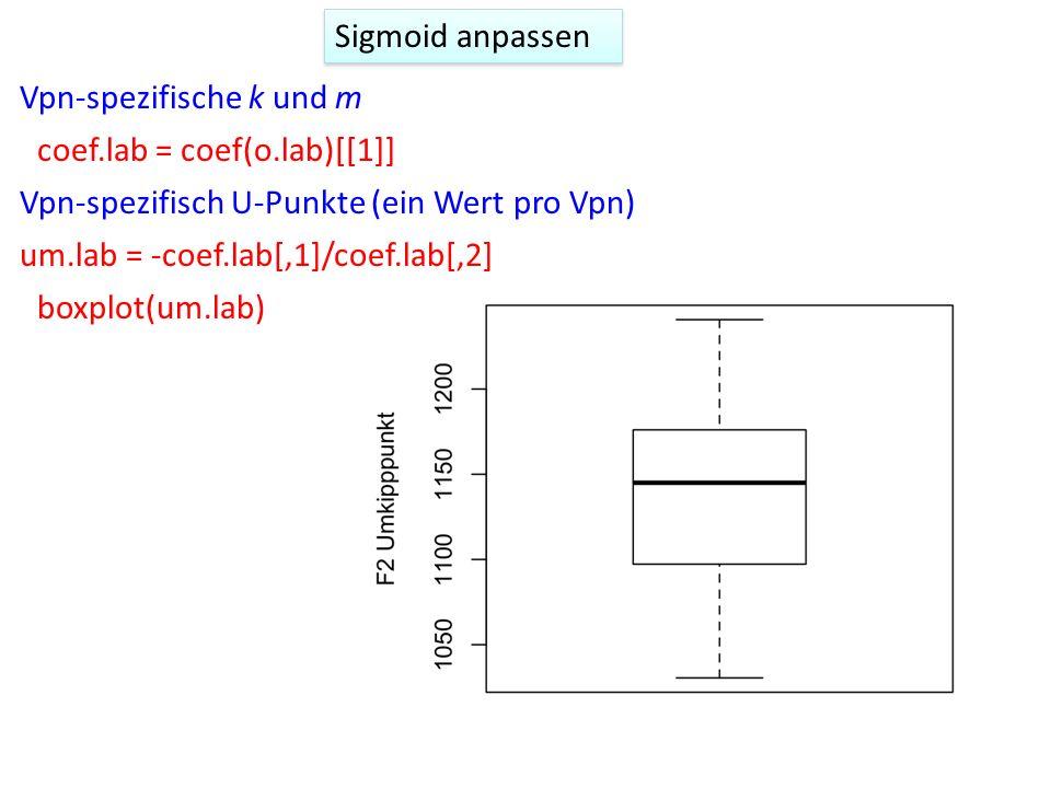 Sigmoid anpassen Vpn-spezifische k und m. coef.lab = coef(o.lab)[[1]] Vpn-spezifisch U-Punkte (ein Wert pro Vpn)